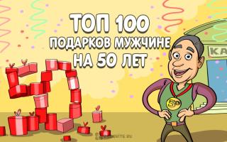 ТОП-100 лучших подарков мужчине на 50 лет