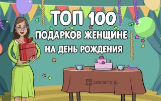 ТОП-100 лучших подарков женщине на день рождения