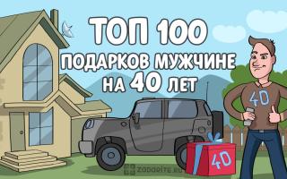 ТОП-100 лучших подарков мужчине на 40 лет