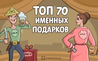 ТОП-70 лучших именных подарков
